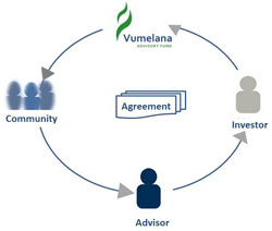 vumelana-homepage-agreement-infographic